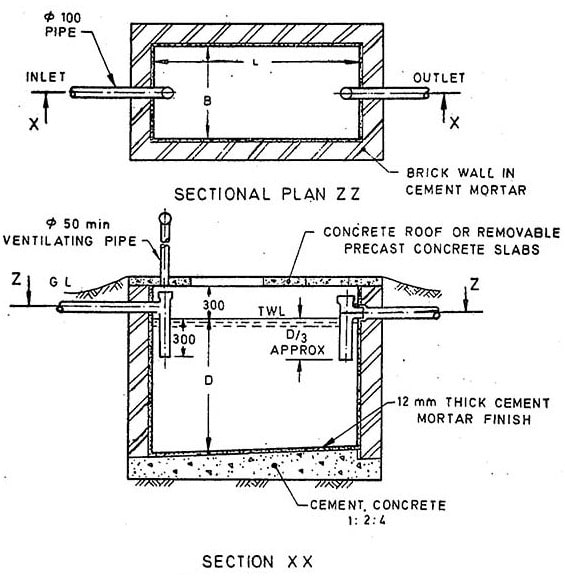Typical Structural Details of a Septic Tank