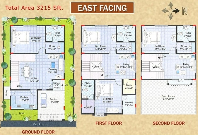 Vastu Shastra For Building Construction Benefits Tips And Limitations