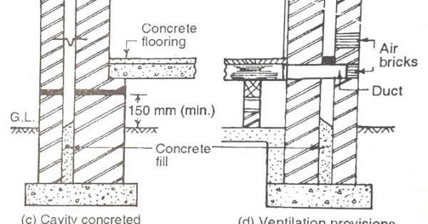What Is A Cavity Wall Construction And Advantages Of Cavity Walls