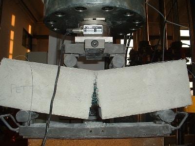 Ductility of Concrete