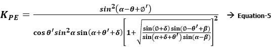 Passive Earth Pressure Coefficient