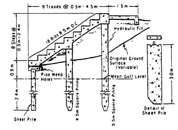 Stepped Face Seawall and its Components
