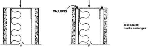 Sealing of Wall Cracks for Noise Control in Building