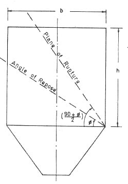 Sectional View of a Bunker