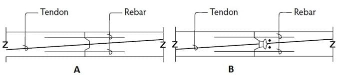 Construction Joint; (A) Without Stressing, (B) With Intermediate Stressing