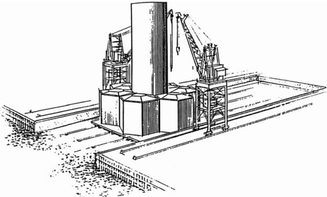 Construction of Offshore Concrete Structures On Skid ways