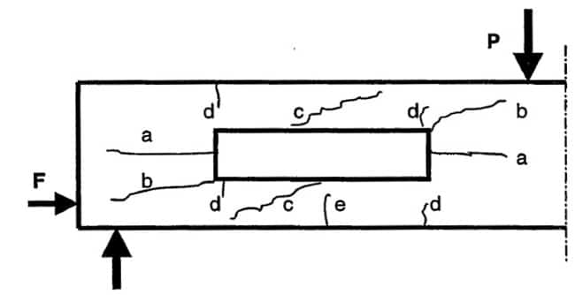 Cracks in Prestressed Concrete Beams with Openings and its Control