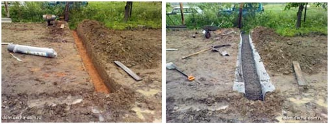 Excavated drainage and the prepared drainage