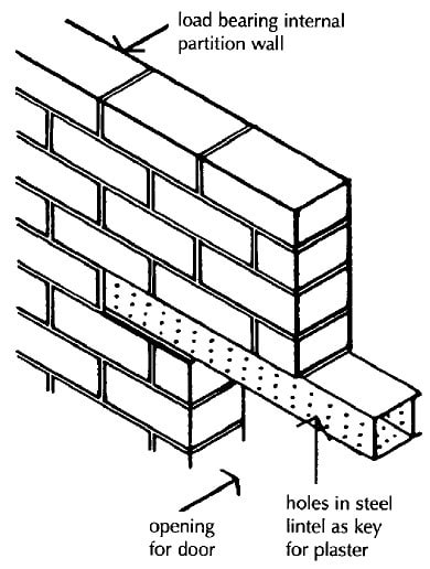 Steel Lintels in Internal Walls