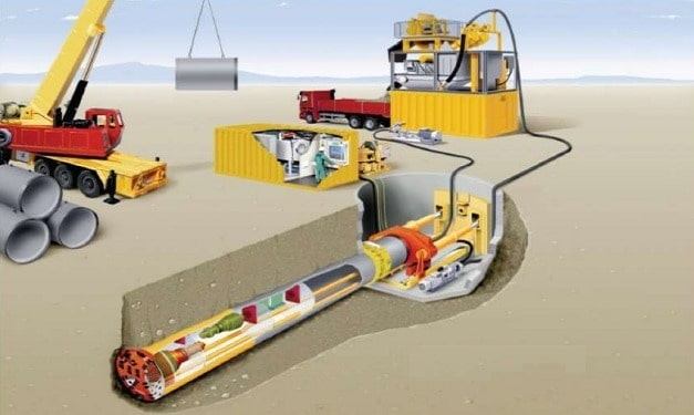 Trenchless Technology in Construction