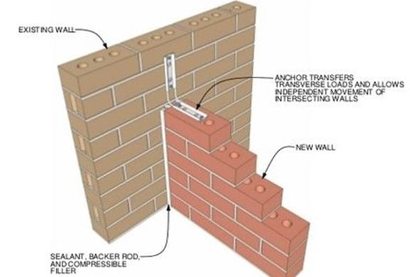 Anchoring of New Masonry Wall to Existing Masonry Wall to Transfer Lateral Loads