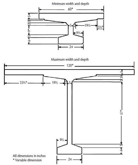 Prestressed Bulb Tee for Bridge Construction