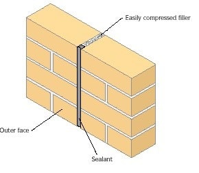 Sealant in Masonry Wall Joints