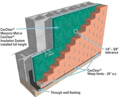 Drainage Masonry Wall