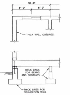 Thick Lines Used in Architectural Drawings