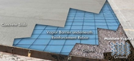 Protection of Slab on Ground Against Moisture Penetration