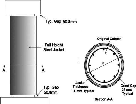 Detail of Class F Type of Column Casing