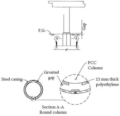 Details of Class P Type of Bridge Column Steel Casing