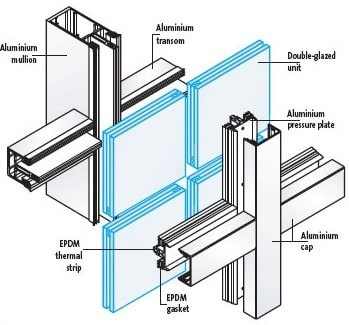 Curtain Wall Glass Thickness and Other Detailing of Curtain Wall System