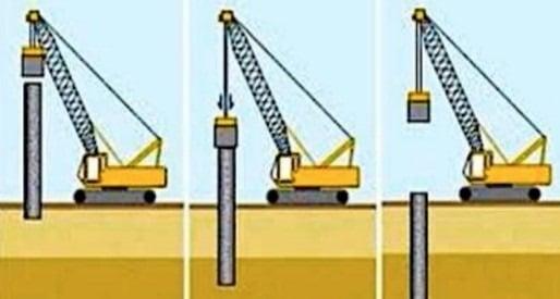Drop Hammer Operation