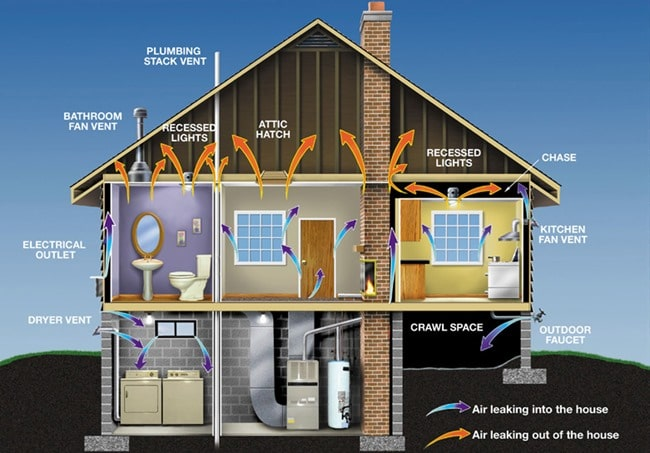 insulation-of-buildings