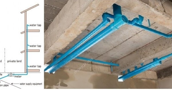 How To Determine Suitable Pipe Sizes For Water Distribution In Buildings