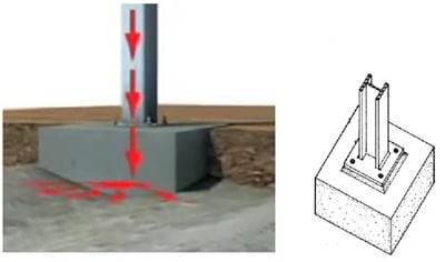 Reinforced Concrete Bearing Pad Foundation for Steel Frame Structure