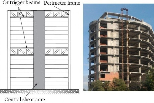 Structural Systems for Construction of Multistory Building