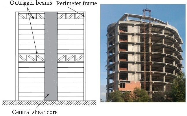Dual wall system in multistory structure
