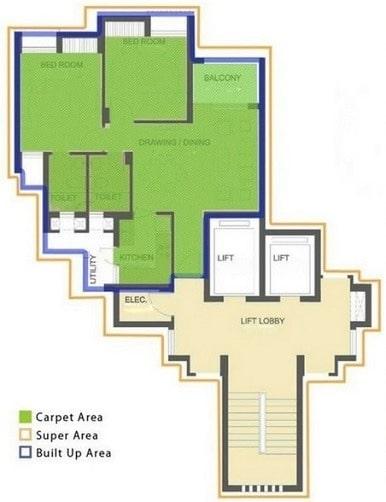 carpet-area-of-building