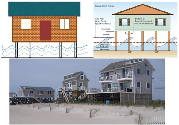 Foundation of Flood Resistant Building Structure