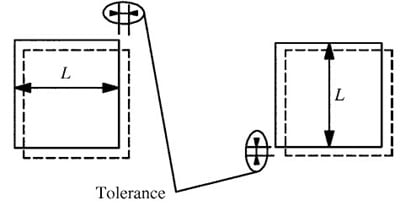 Location Displacement of Foundation