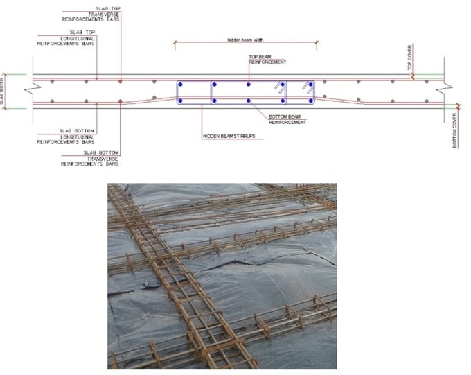 Typical reinforcement and dimension details of hidden beam