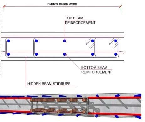Reinforced Concrete Hidden Beams in Slabs