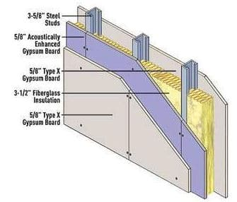 Fire resistant partition wall