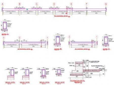 Plinth Beam Details