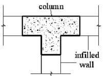 T-shaped column