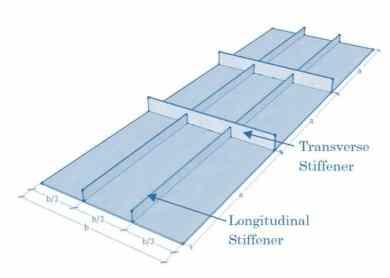 Longitudinal and Transverse Stiffeners