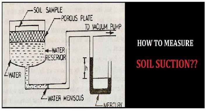 soil suction measurement