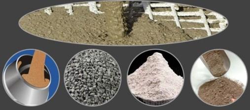 Estimation of Materials