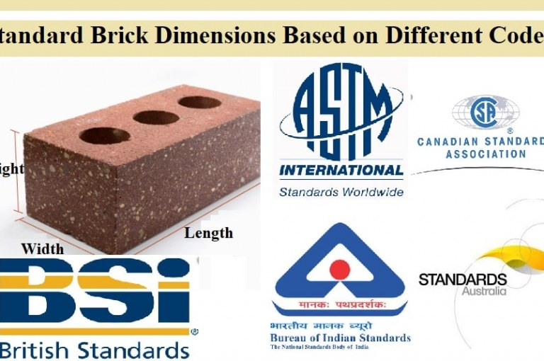 Standard Brick Dimensions Based on Different Codes