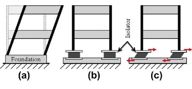 base isolation system