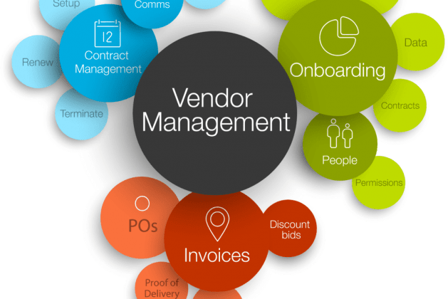 Vendor Management in the Construction Industry