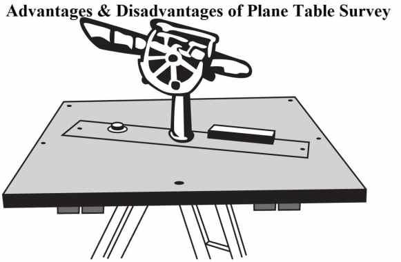 Advantages & Disadvantages of Plane Table Survey