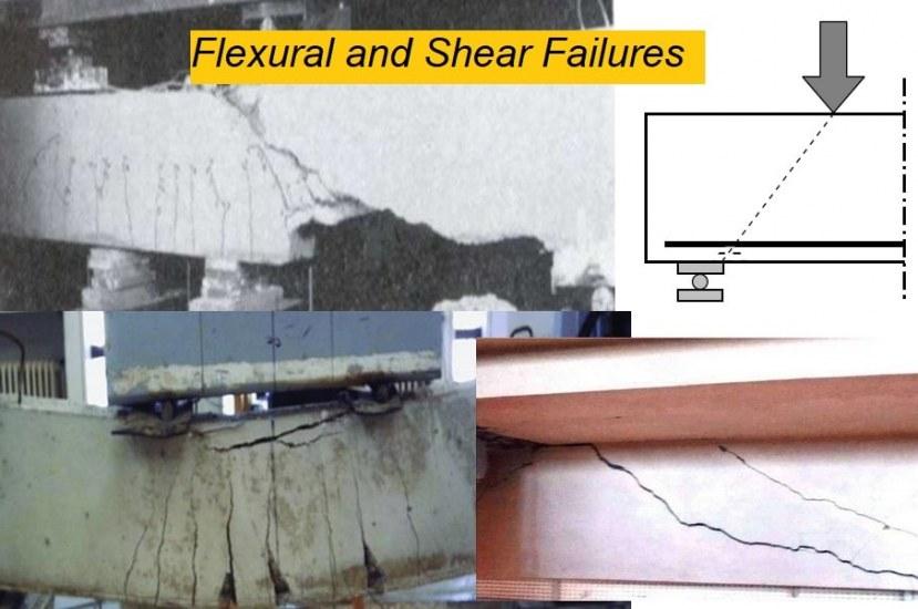 Failure Modes in Concrete Beams: Flexural and Shear Failure