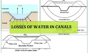 Losses of Water in the Canal System