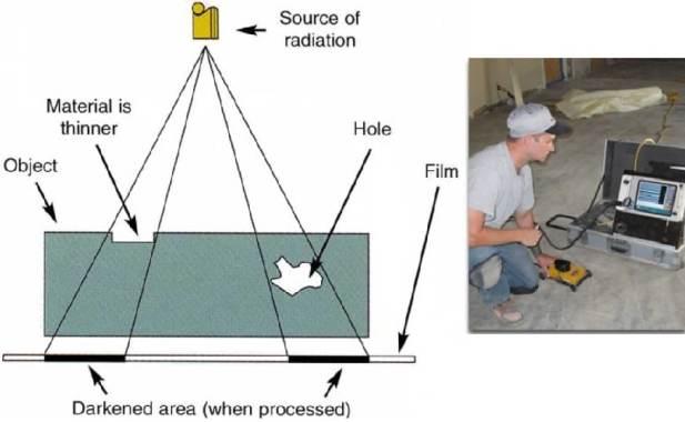 Radiographic Evaluation of Concrete