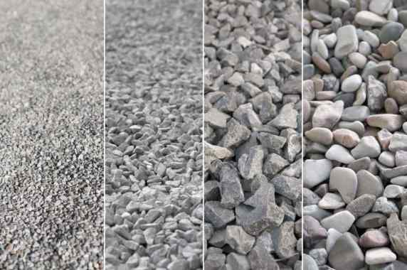 Physical Requirement of Aggregates as per European Standards