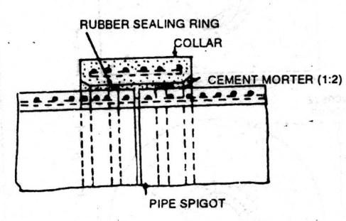 Semi flexible Collar joint