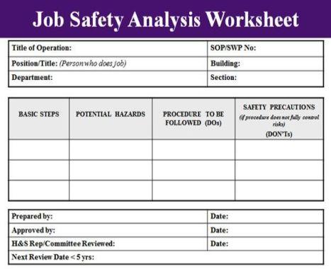 Job Safety Analysis Worksheet